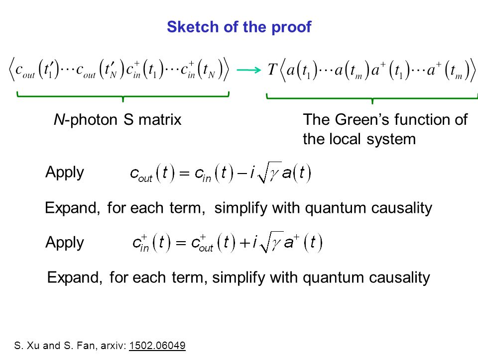 The Green's function of the local system