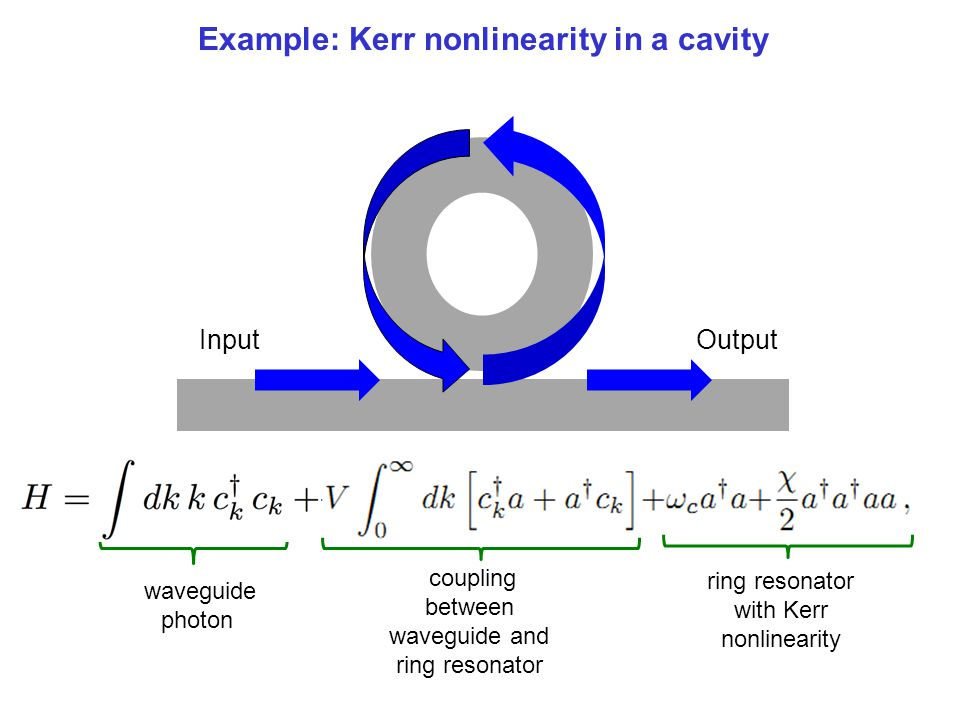 Example: Kerr nonlinearity in a cavity