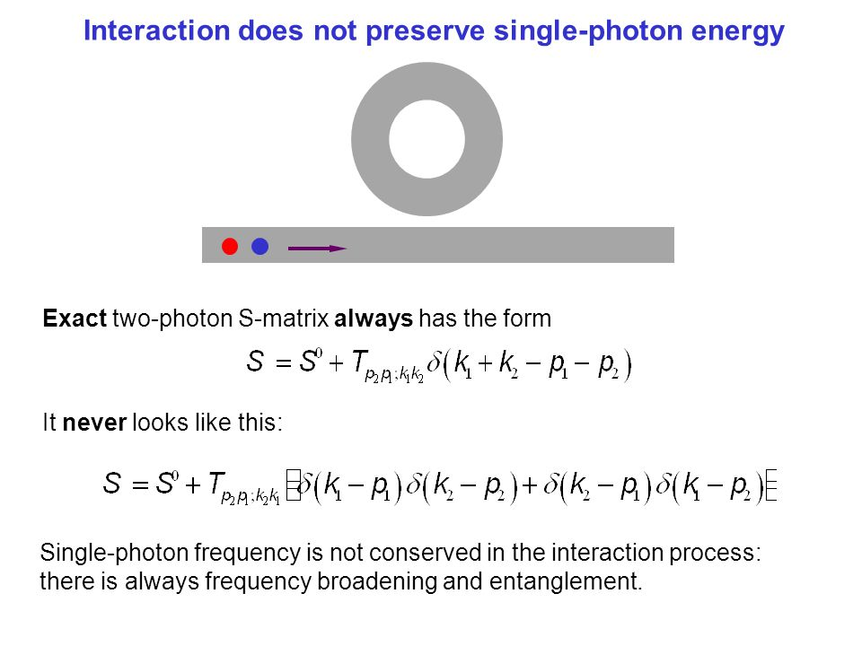 Interaction does not preserve single-photon energy