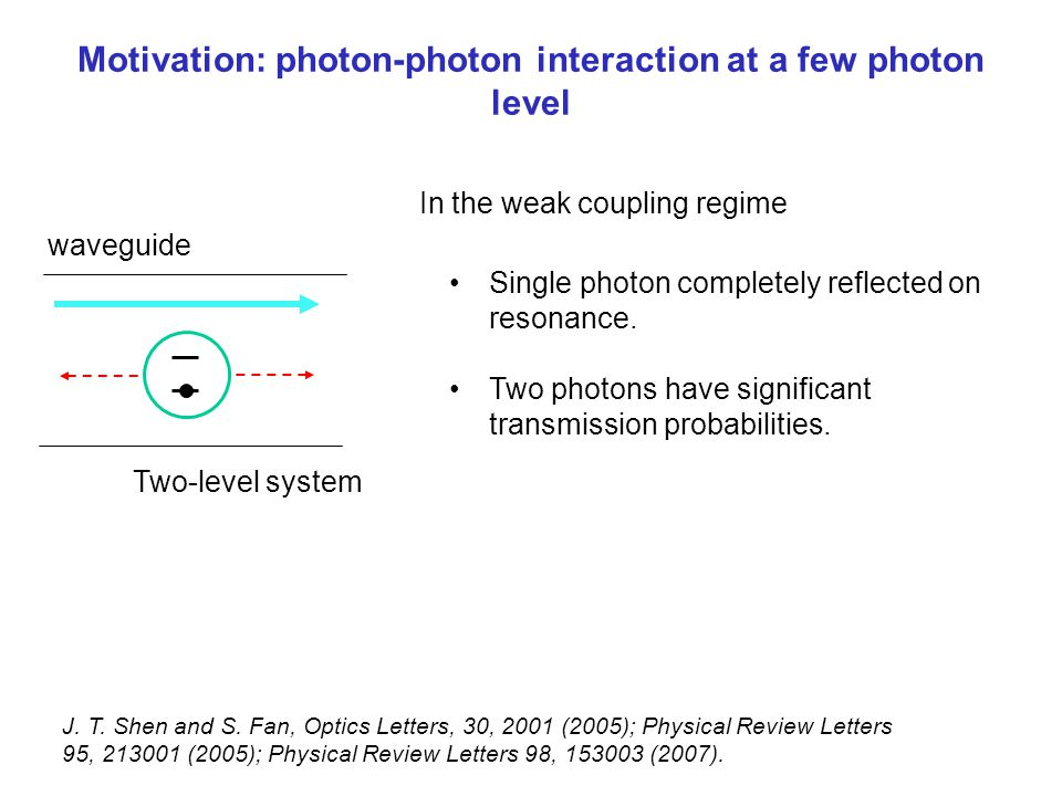 Motivation: photon-photon interaction at a few photon level
