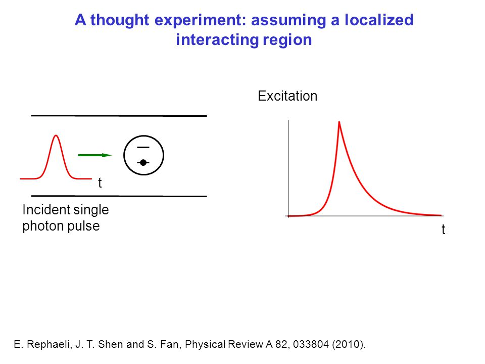A thought experiment: assuming a localized interacting region