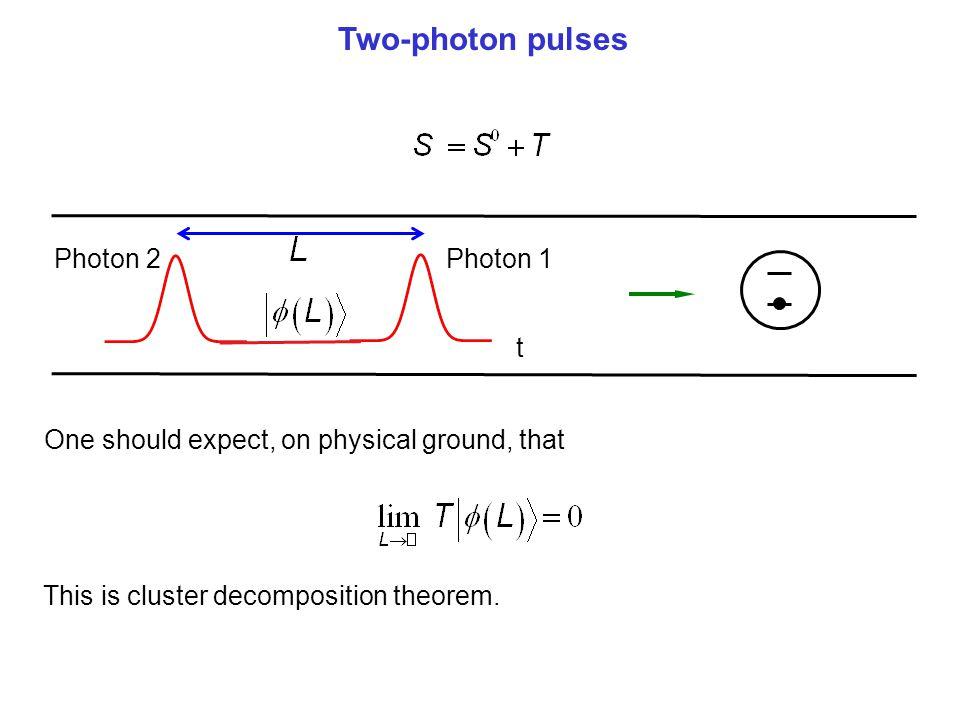 Two-photon pulses Two-photon pulses Photon 2 Photon 1 t