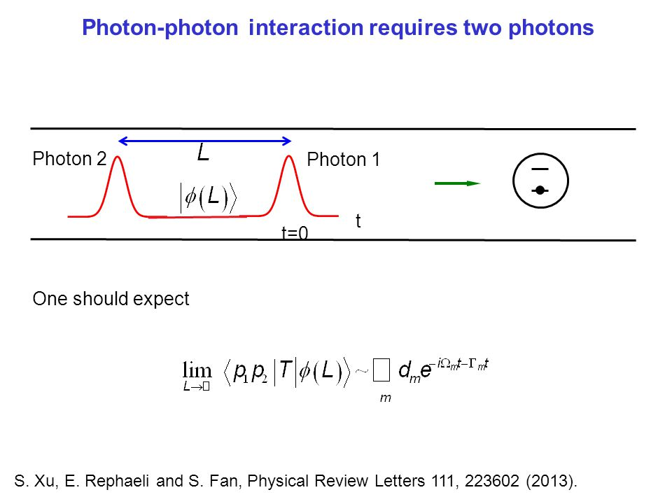 Photon-photon interaction requires two photons