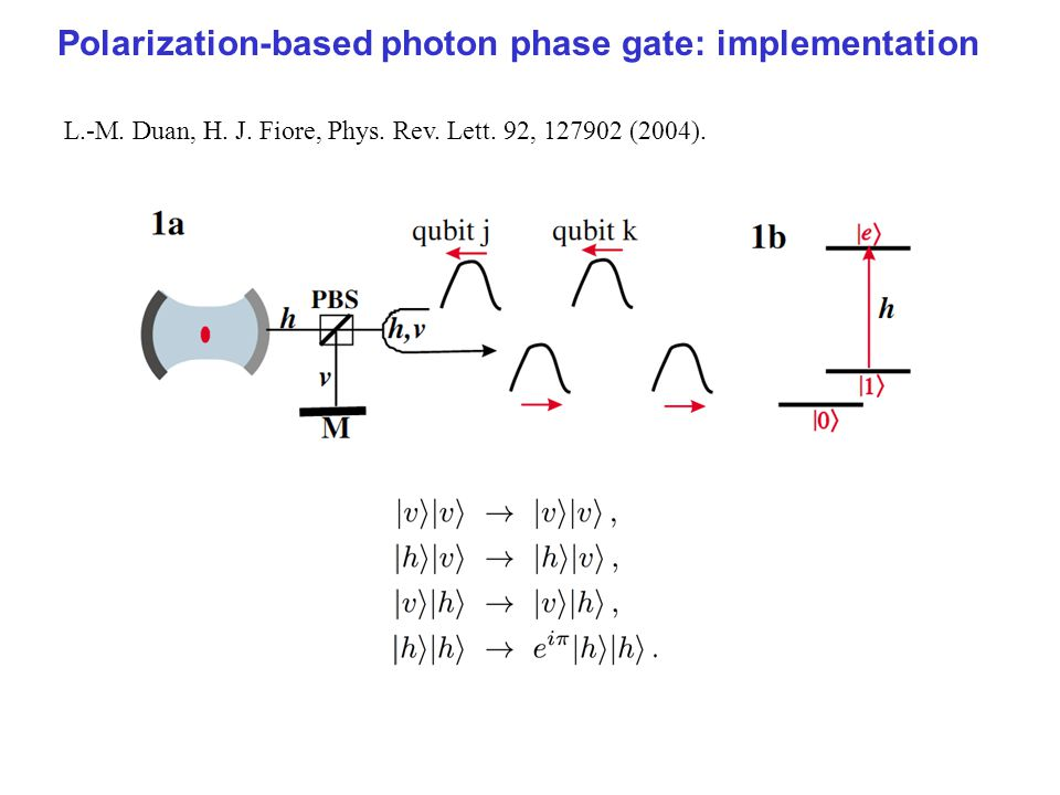 Polarization-based photon phase gate: implementation