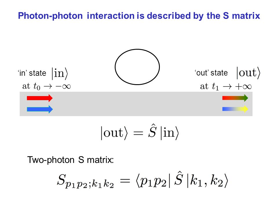 Photon-photon interaction is described by the S matrix
