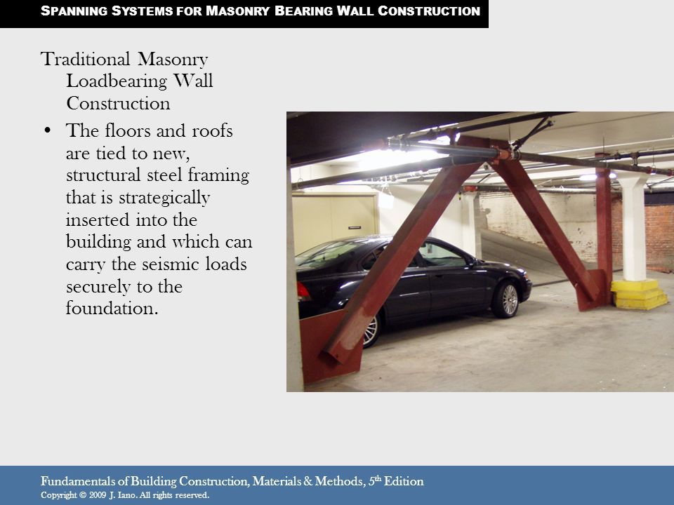 Traditional Masonry Loadbearing Wall Construction