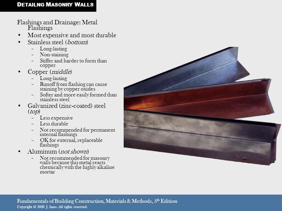 Flashings and Drainage: Metal Flashings