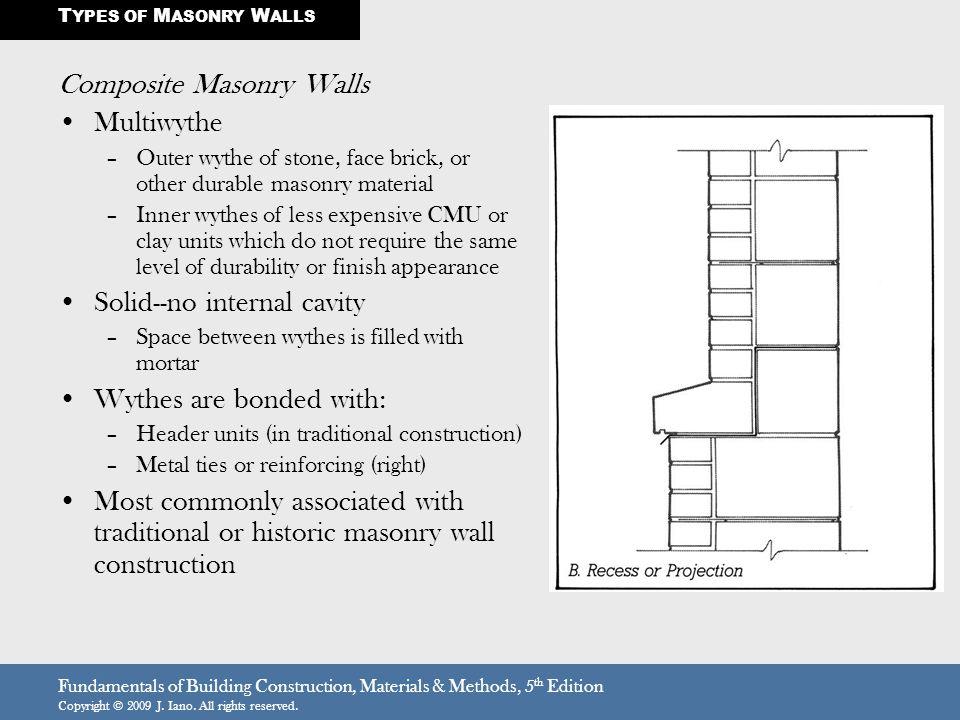 Composite Masonry Walls Multiwythe