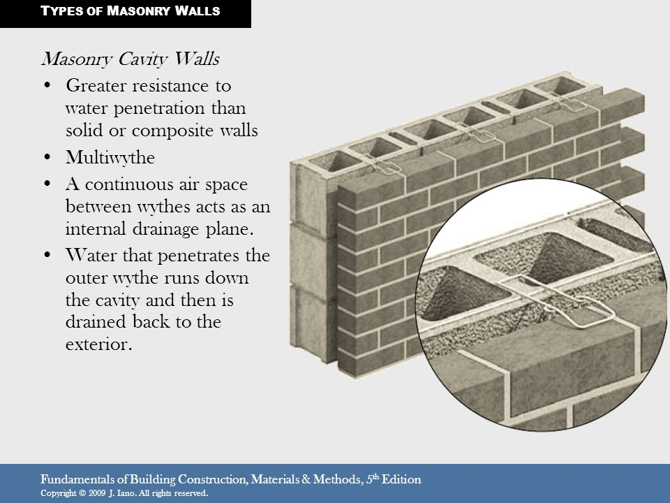 Greater resistance to water penetration than solid or composite walls
