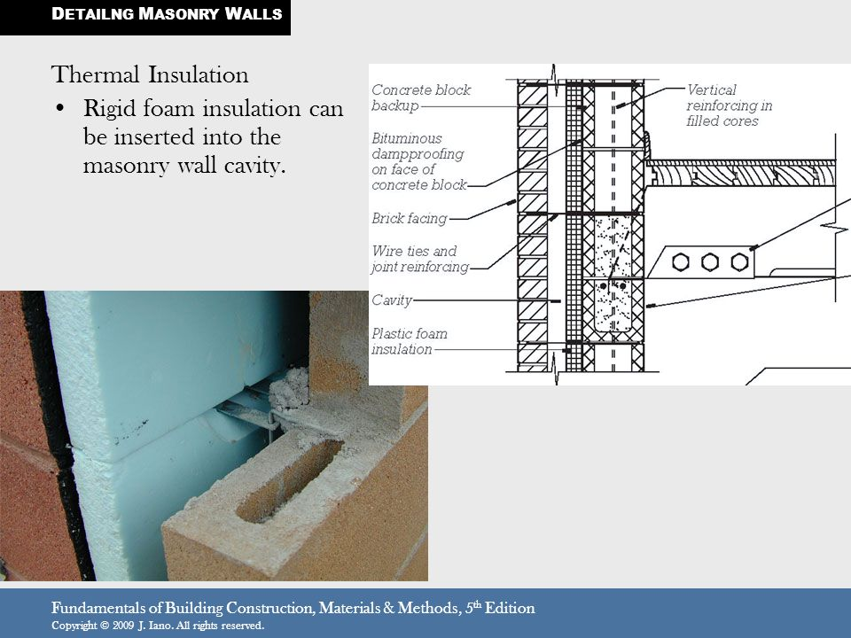 Rigid Foam Insulation Can Be Inserted Into The Masonry Wall Cavity.
