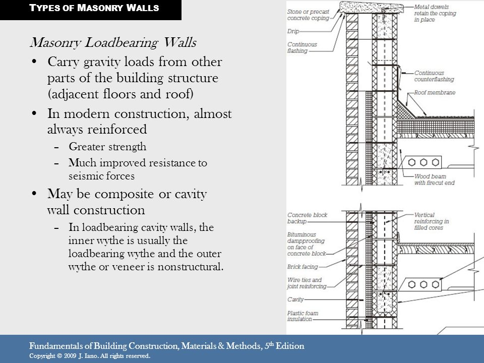 Masonry Loadbearing Walls