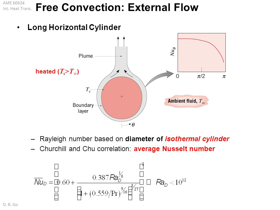Free Convection: External Flow