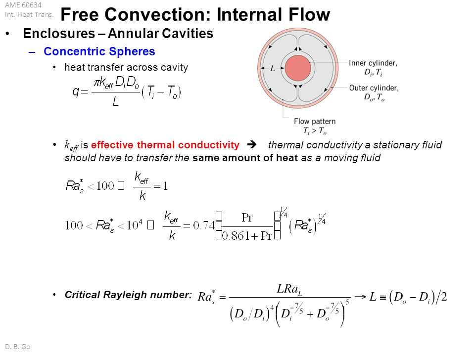 Free Convection: Internal Flow