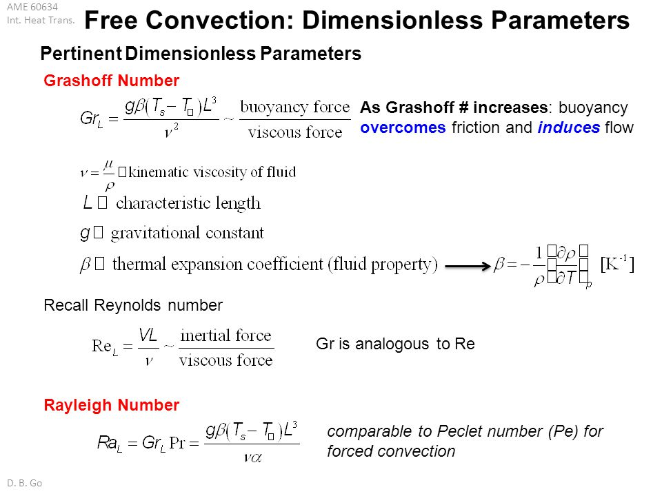 Free Convection: Dimensionless Parameters