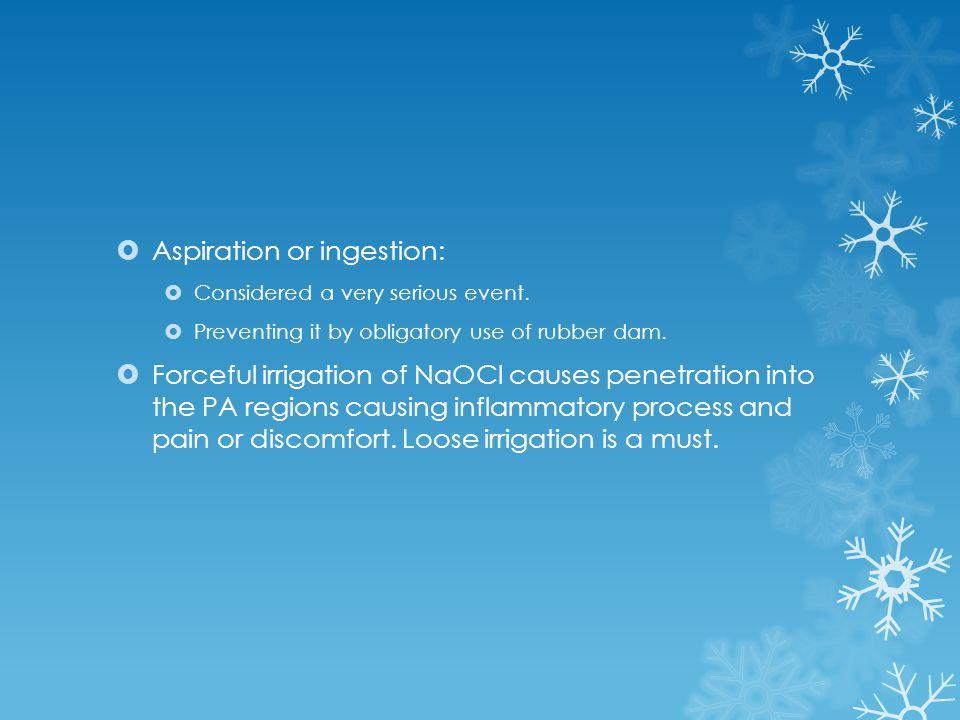 Aspiration or ingestion:
