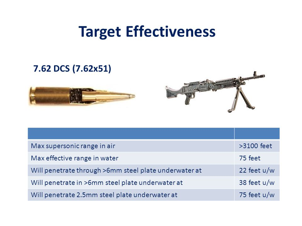Target Effectiveness 7.62 DCS (7.62x51) Max supersonic range in air