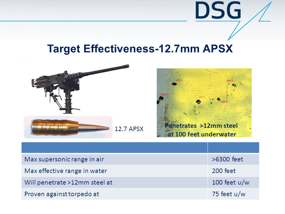 Target Effectiveness-12.7mm APSX Penetrates >12mm steel