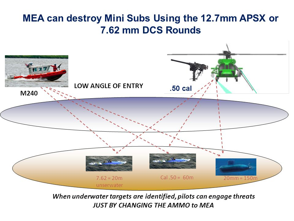 MEA can destroy Mini Subs Using the 12.7mm APSX or 7.62 mm DCS Rounds