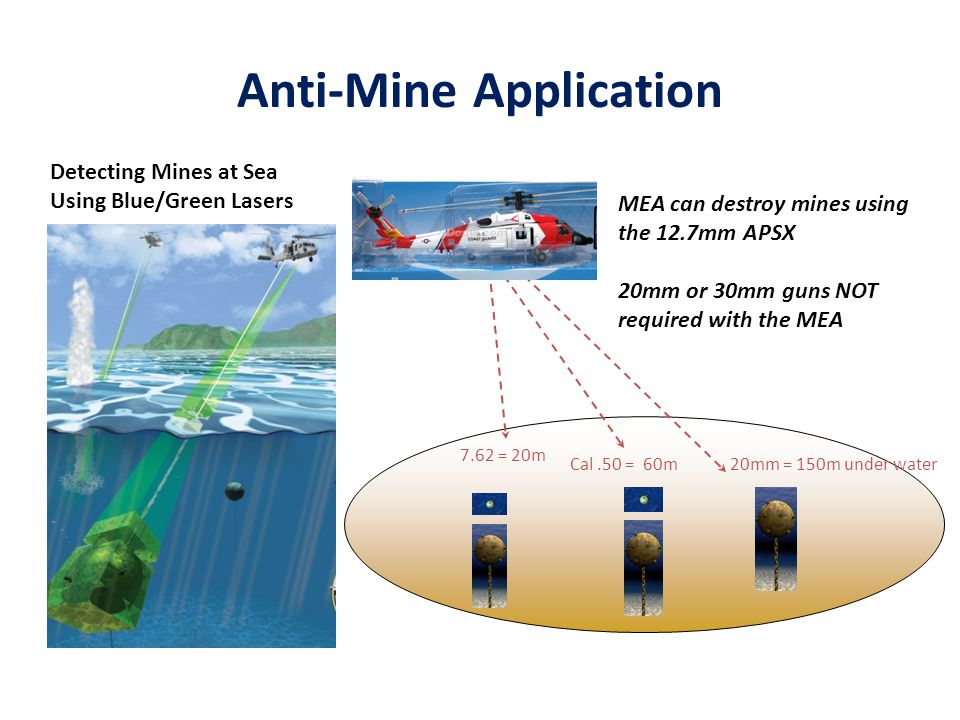 Anti-Mine Application