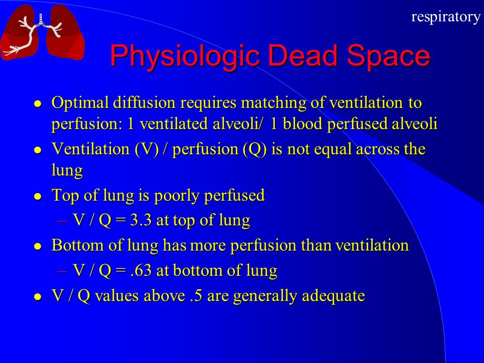 Physiologic Dead Space
