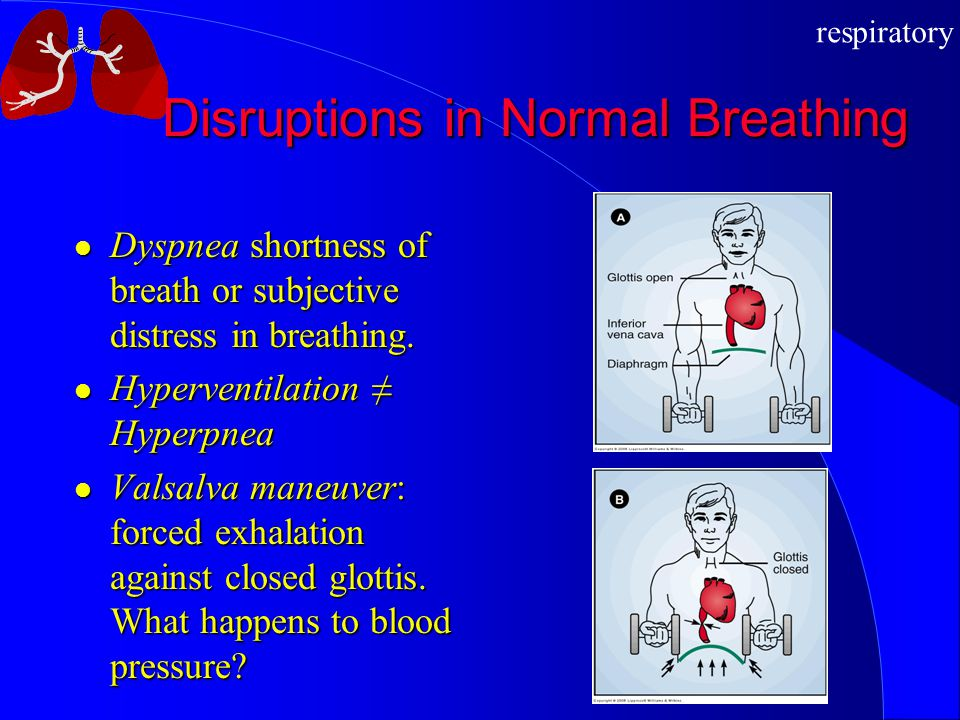 Disruptions in Normal Breathing