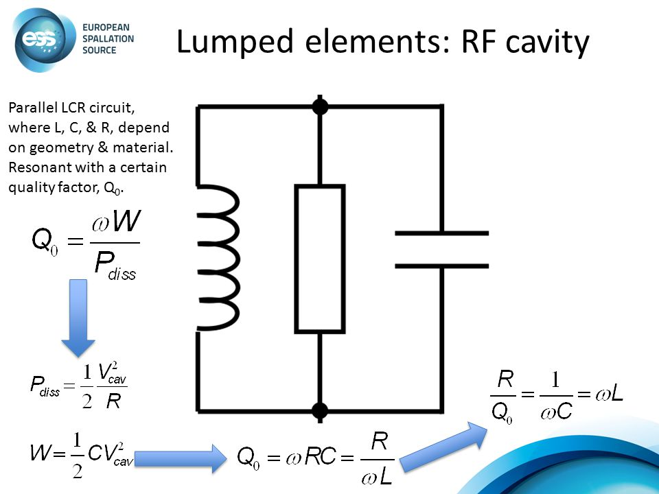 Lumped elements: RF cavity