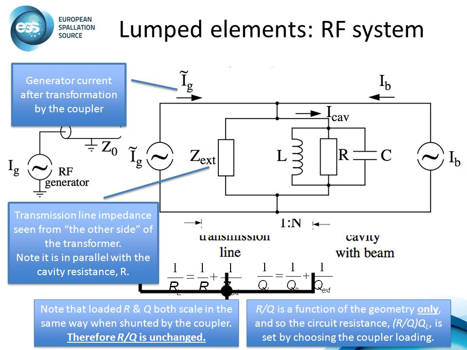 Lumped elements: RF system