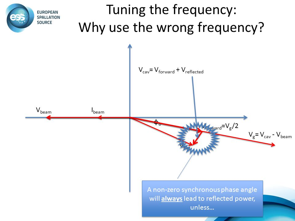 Tuning the frequency: Why use the wrong frequency