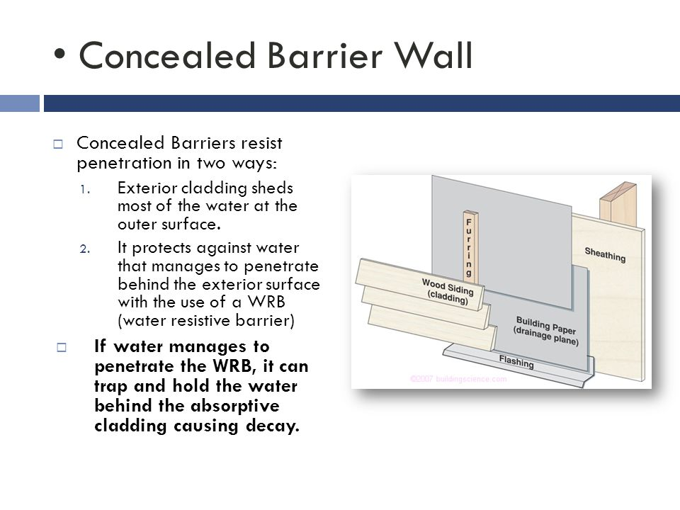 Concealed Barrier Wall