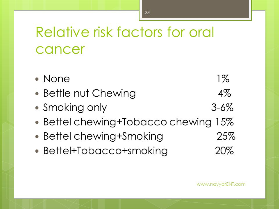 Relative risk factors for oral cancer