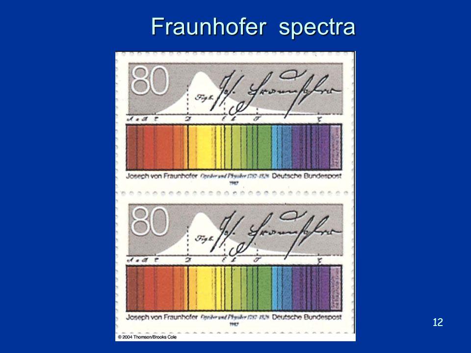 Fraunhofer spectra