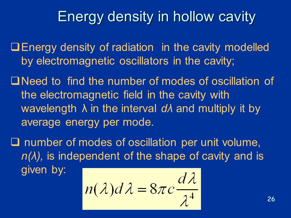 Energy density in hollow cavity