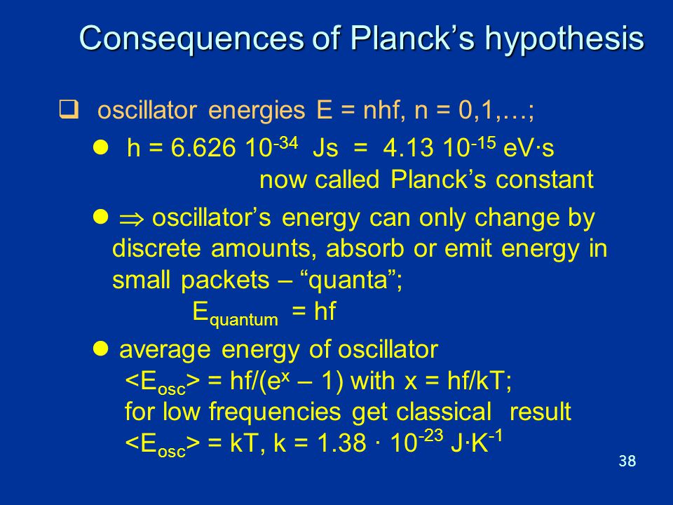 Consequences of Planck's hypothesis