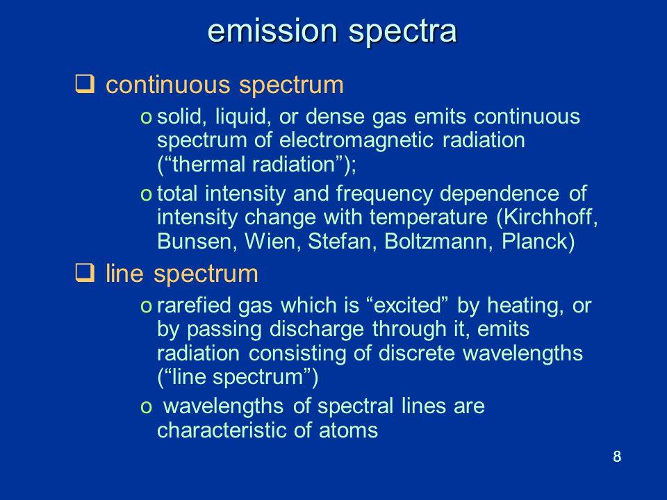 emission spectra continuous spectrum line spectrum