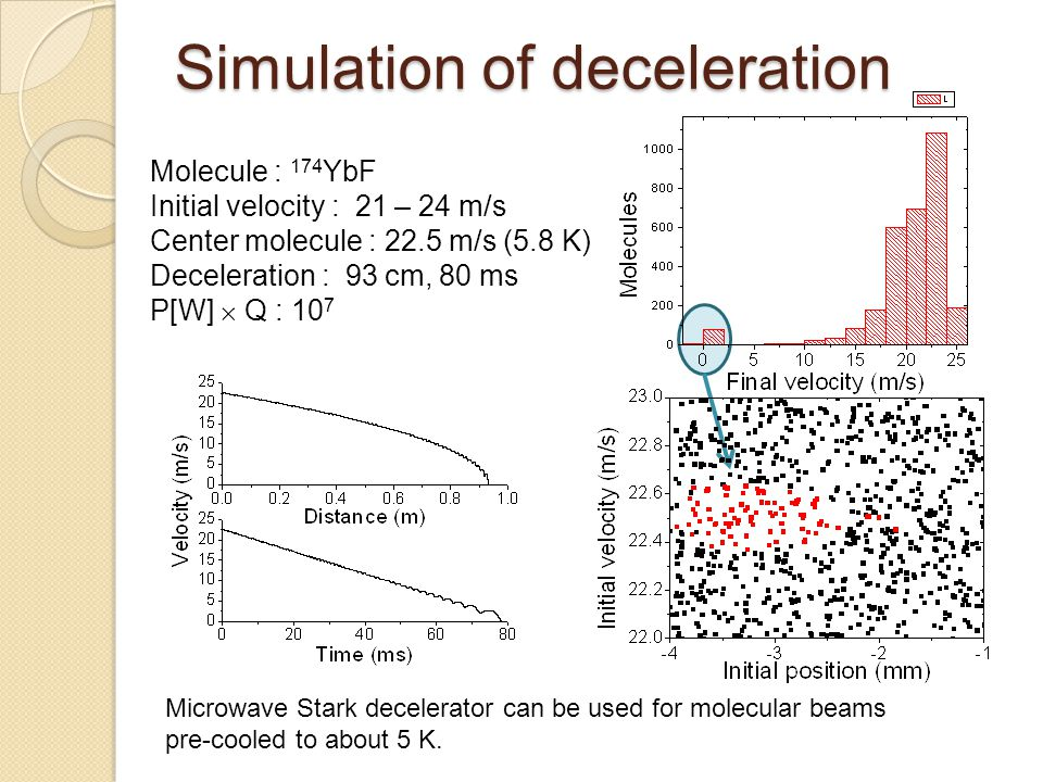 Simulation of deceleration