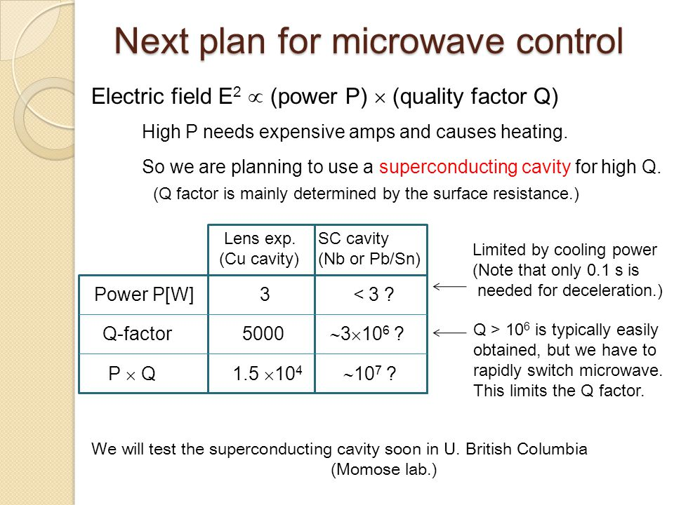 Next plan for microwave control