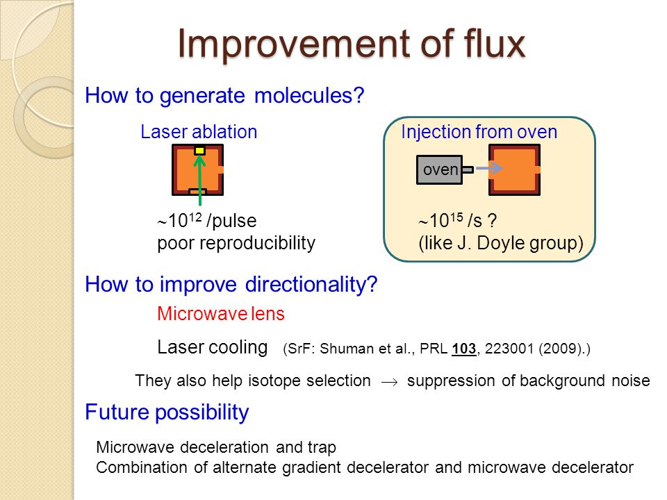 Improvement of flux How to generate molecules