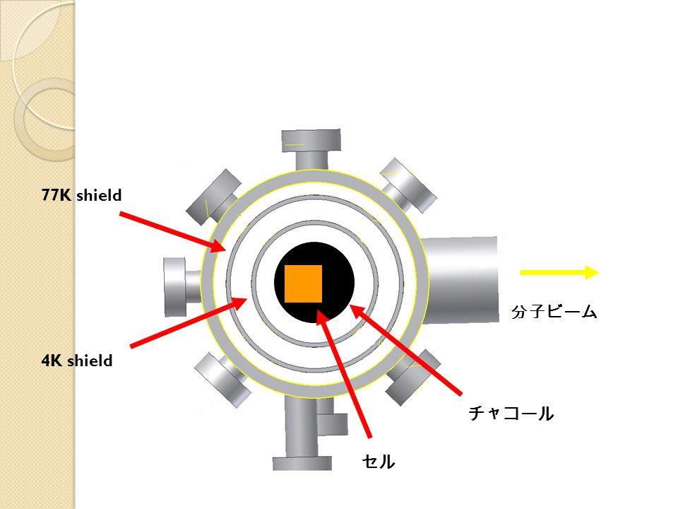 77K shield 分子ビーム 4K shield チャコール セル