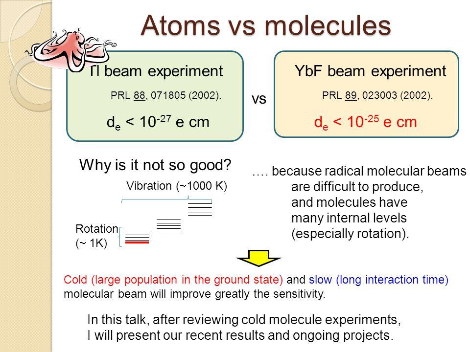 Atoms vs molecules Tl beam experiment YbF beam experiment vs