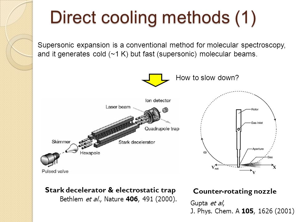 Direct cooling methods (1)