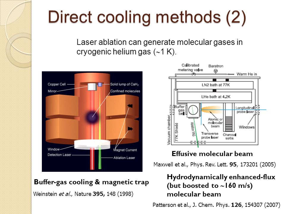 Direct cooling methods (2)