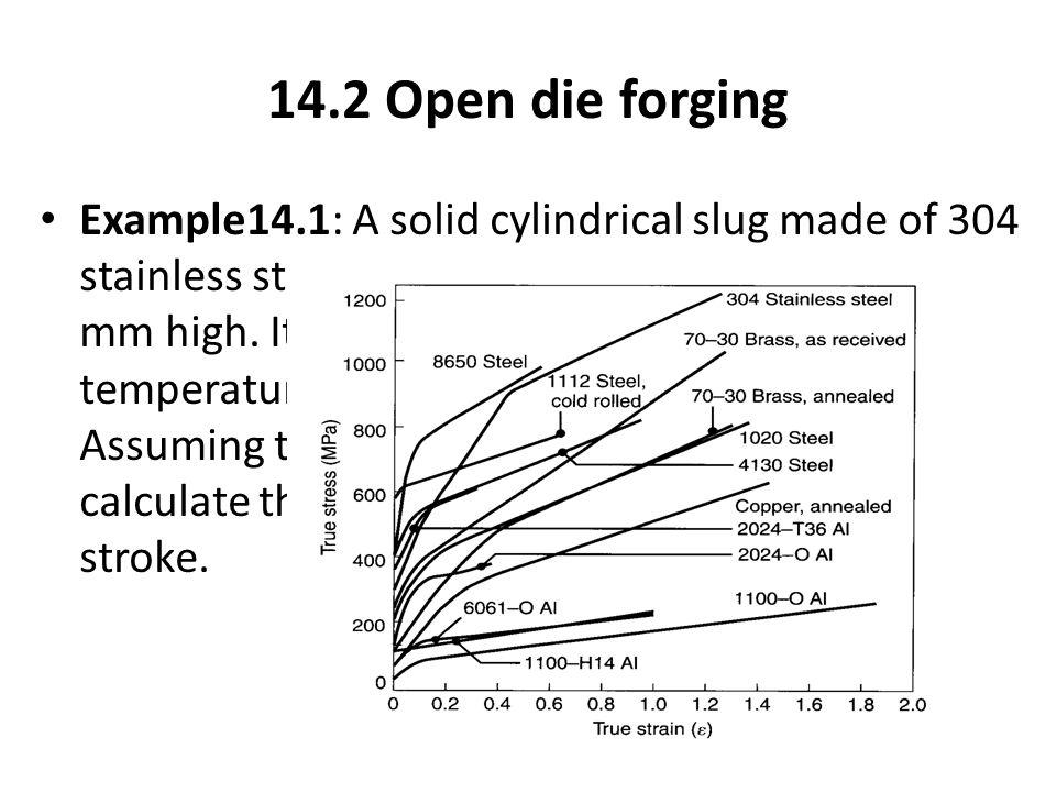 14.2 Open die forging