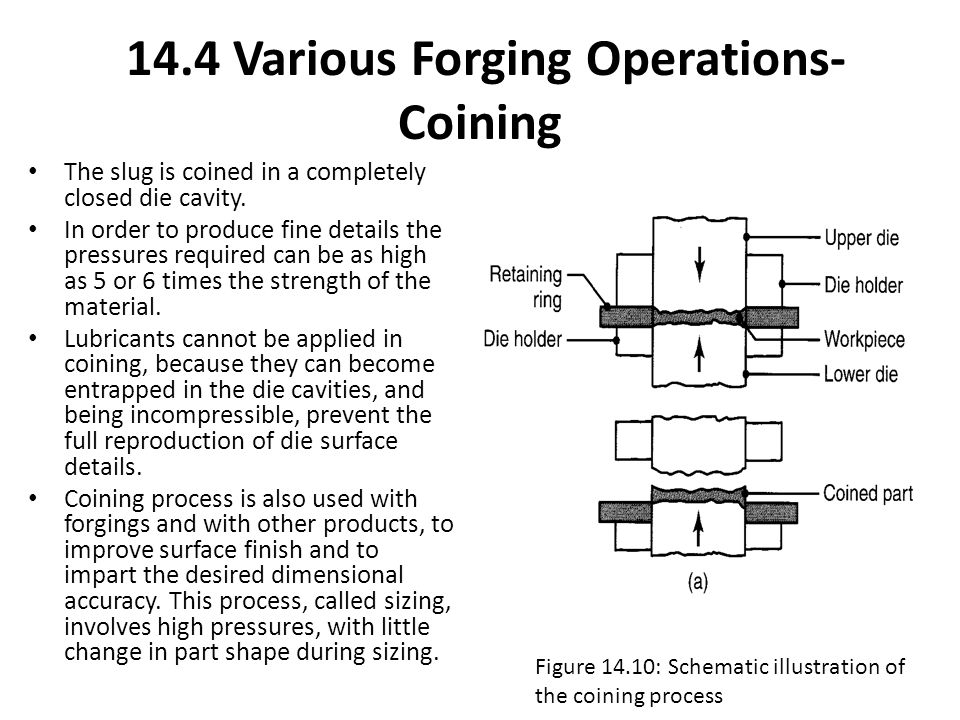 14.4 Various Forging Operations- Coining
