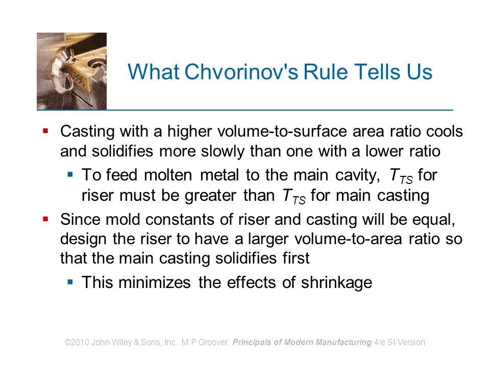 What Chvorinov s Rule Tells Us