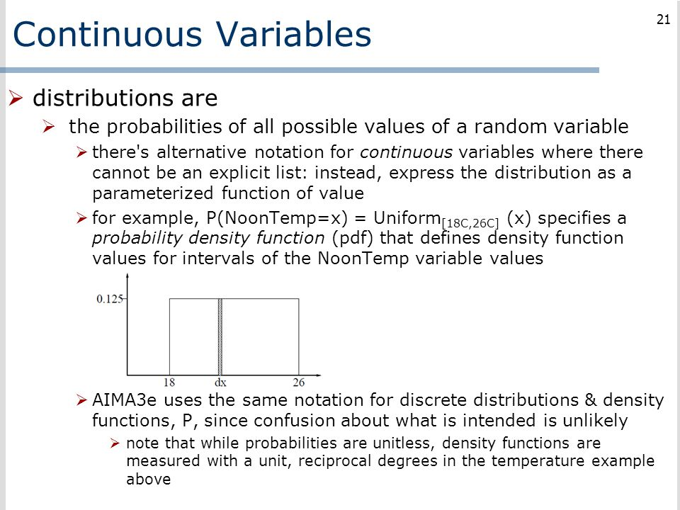 Continuous Variables distributions are