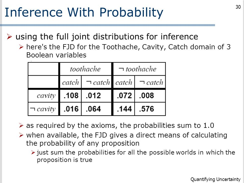 Inference With Probability
