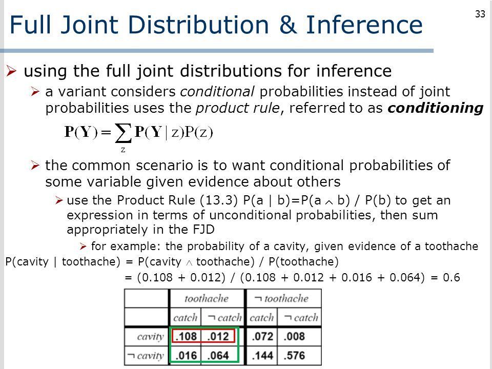Full Joint Distribution & Inference