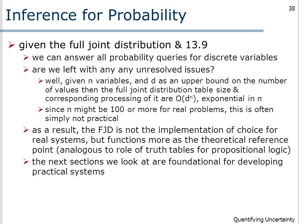 Inference for Probability