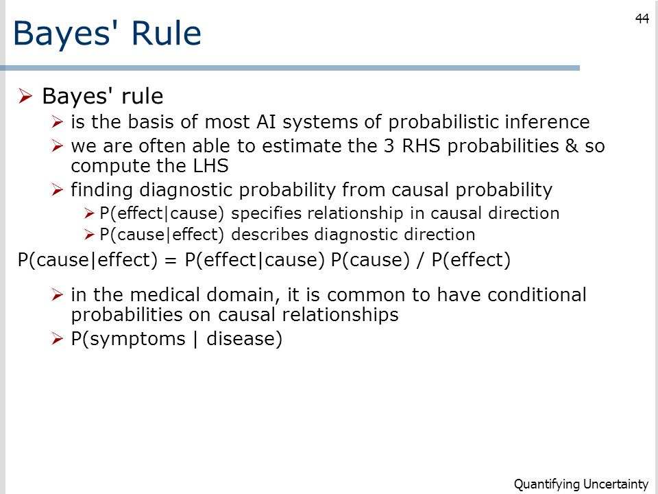 Bayes Rule Bayes rule. is the basis of most AI systems of probabilistic inference.