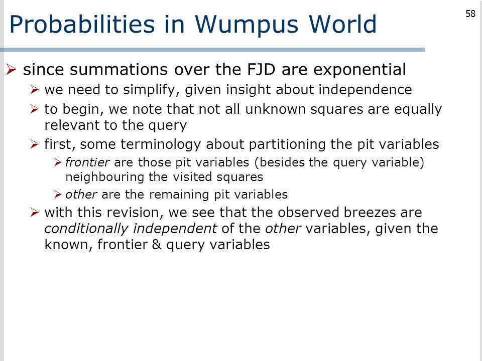 Probabilities in Wumpus World